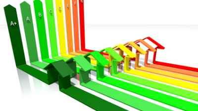 BEN-woning, besparen, energiezuinig